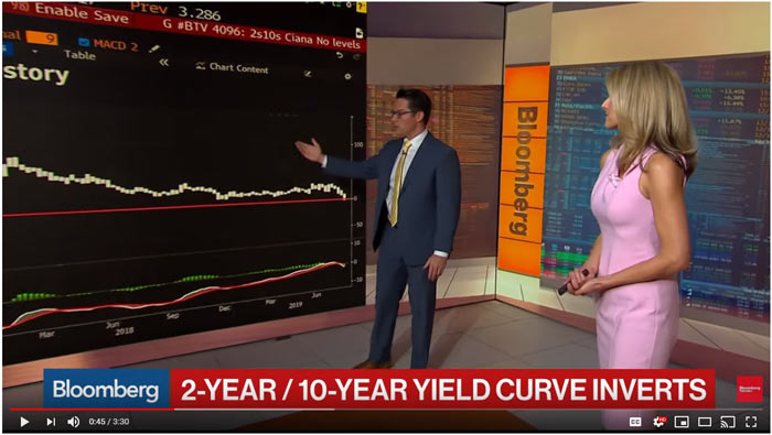 BofA Merrill's Ciana Says Yield Curve Could Invert 50 Basis Points, Gold May Hit $2,300