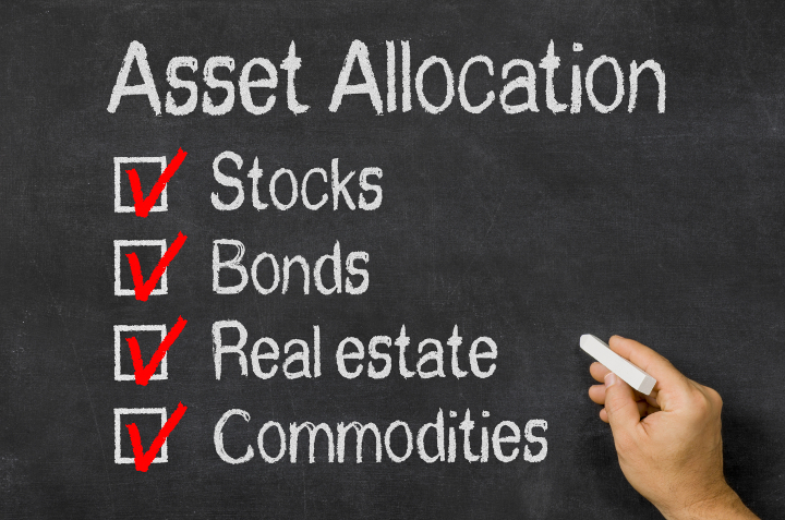 What are the best investment assets